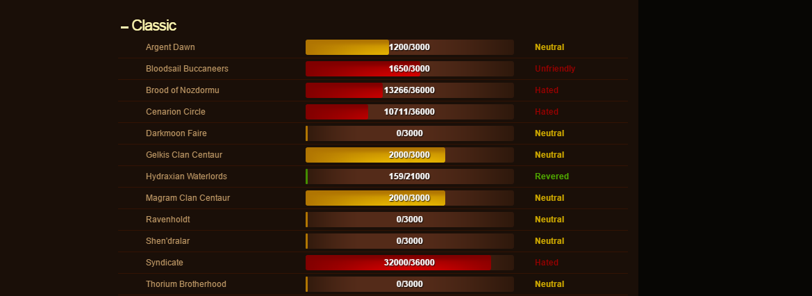 Cenarion Circle Hated Reputation Prevents Player for Doing Legion Artifact Quest
