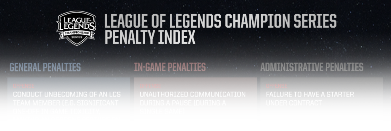 LCS Penalty Index