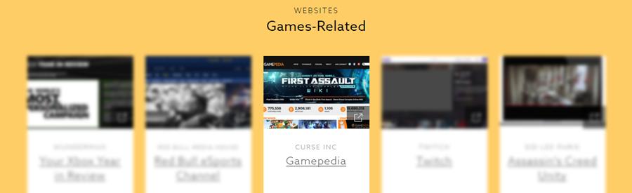 Gamepedia Webby Awards